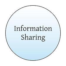 info sharing.jpg