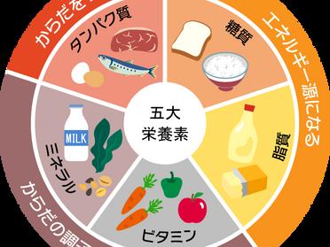 【コラム】水分&栄養補給で元気に②