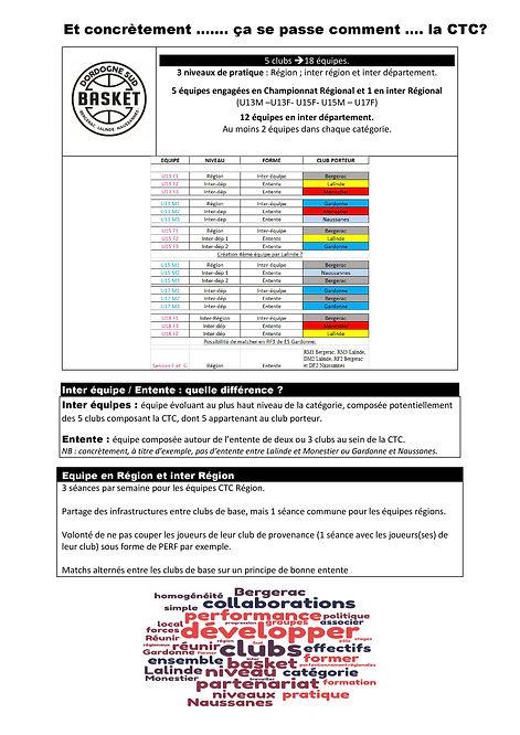 flyers de comm CTC Dordogne sud Basket 2