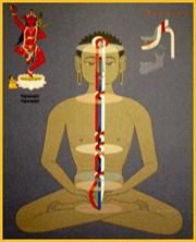 Médecine tibétaine : Les 9 respirations de purification