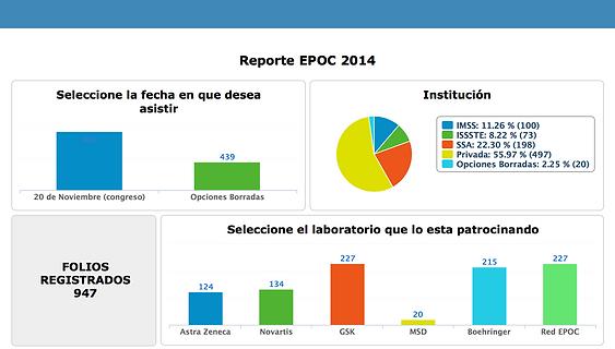 EPOC 2014