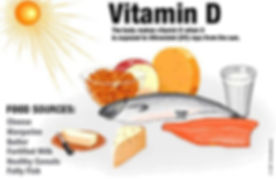 fontes vitamina d.jpg