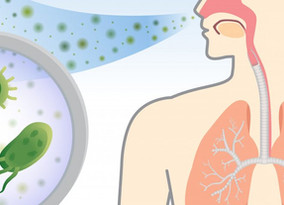 AIT's Inhaled Nitric Oxide Shows Potential in Fighting Bacterial Infection Prevalent in CF Patients