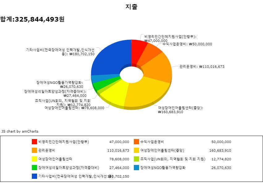 2014년도 지출.jpg