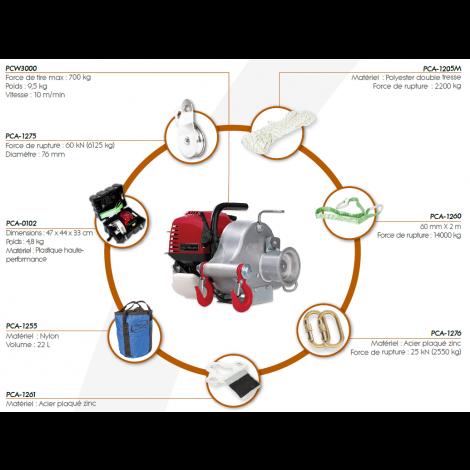 Treuil de tirage PCW3000-VK Hors route Portable Winch
