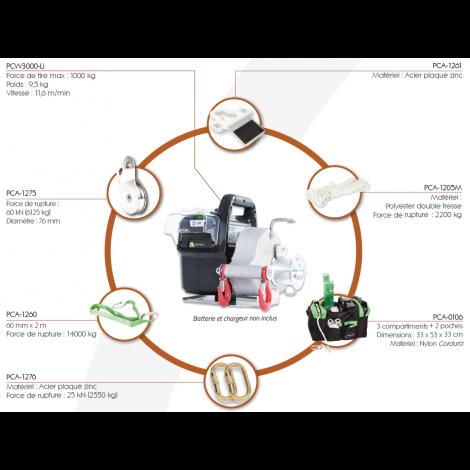 Treuil de tirage PCW3000-Li-VK Hors route Portable Winch