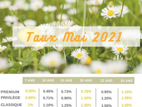 TAUX MAI 2021