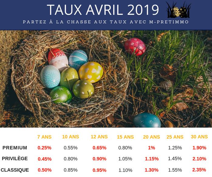 LES TAUX AVRIL 2019