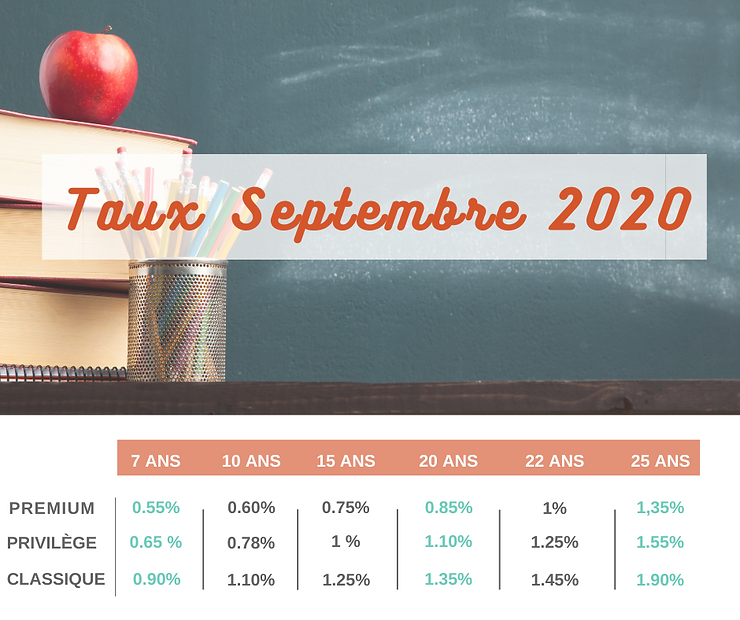 TAUX  sept 2020.png