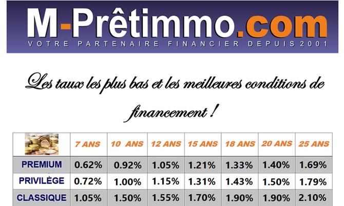 📣Les taux du mois de mai restent bas📣