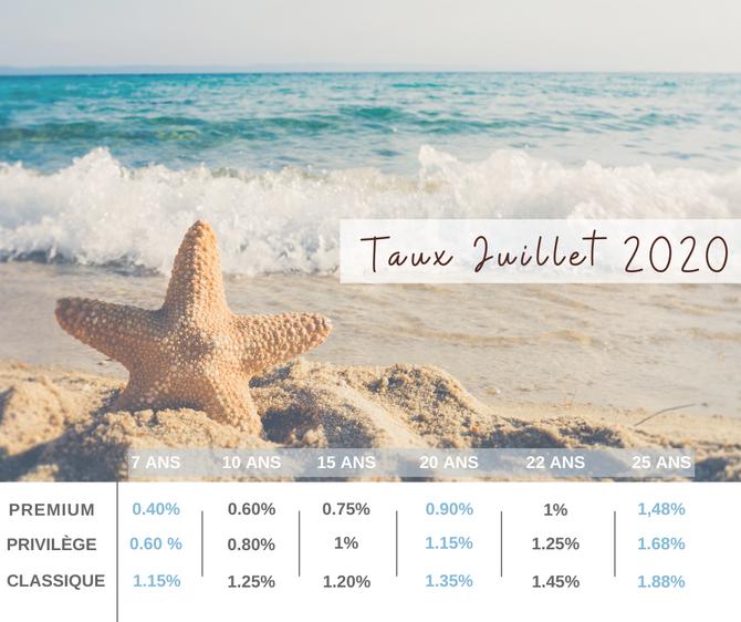 Les #taux d'intérêt du mois de juillet !
