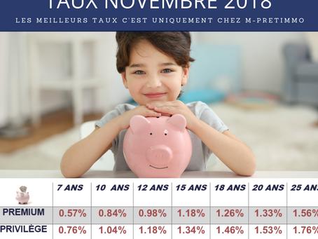 Meilleur taux novembre 2018