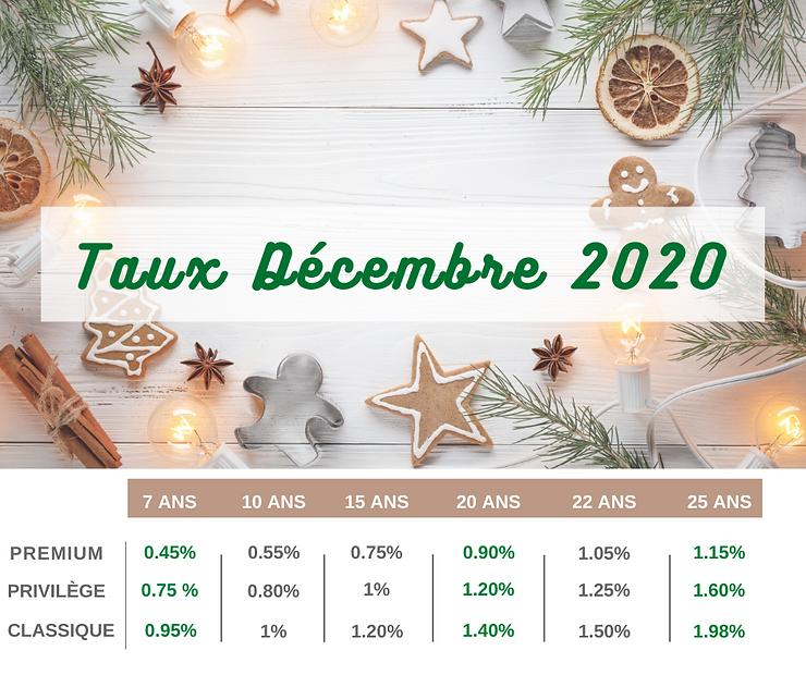 TAUX decembre 2020 (1).png