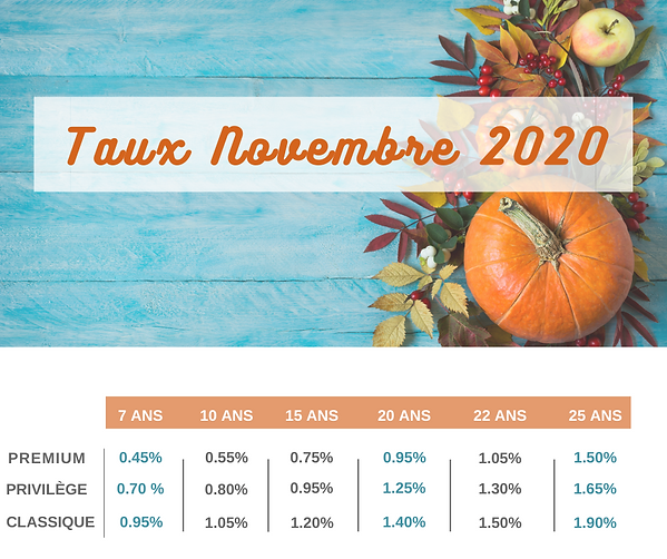 TAUX  novembre 2020 (1).png