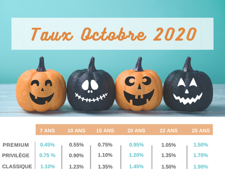 Tremblez devant nos taux d'octobre !