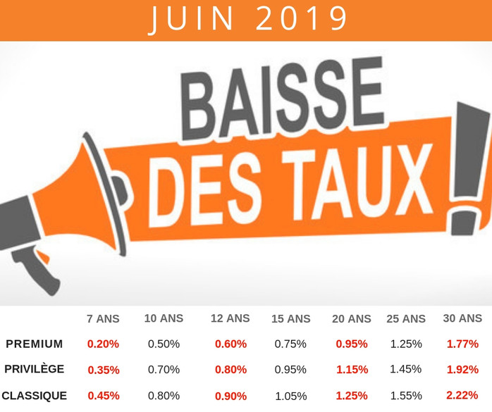 Baisse des taux pour Juin 2019 !