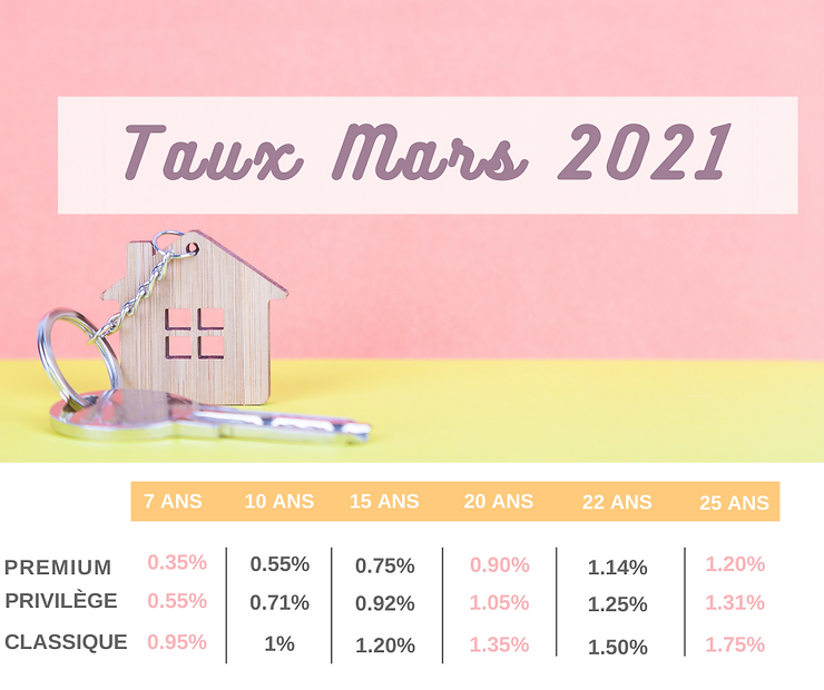 TAUX mars 2021.png