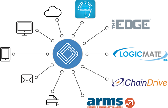 Zillion_Partner_Integrations1.png