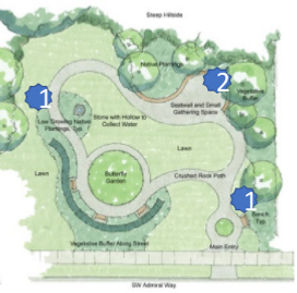 Nantes Park, Concept Designs