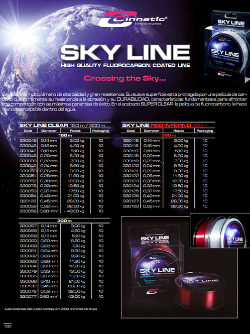 CINNETIC SKY LINE 150MTS