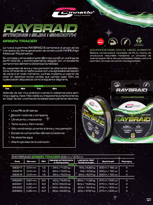 CINNETIC RAYBRAID 8 TRACER GREEN