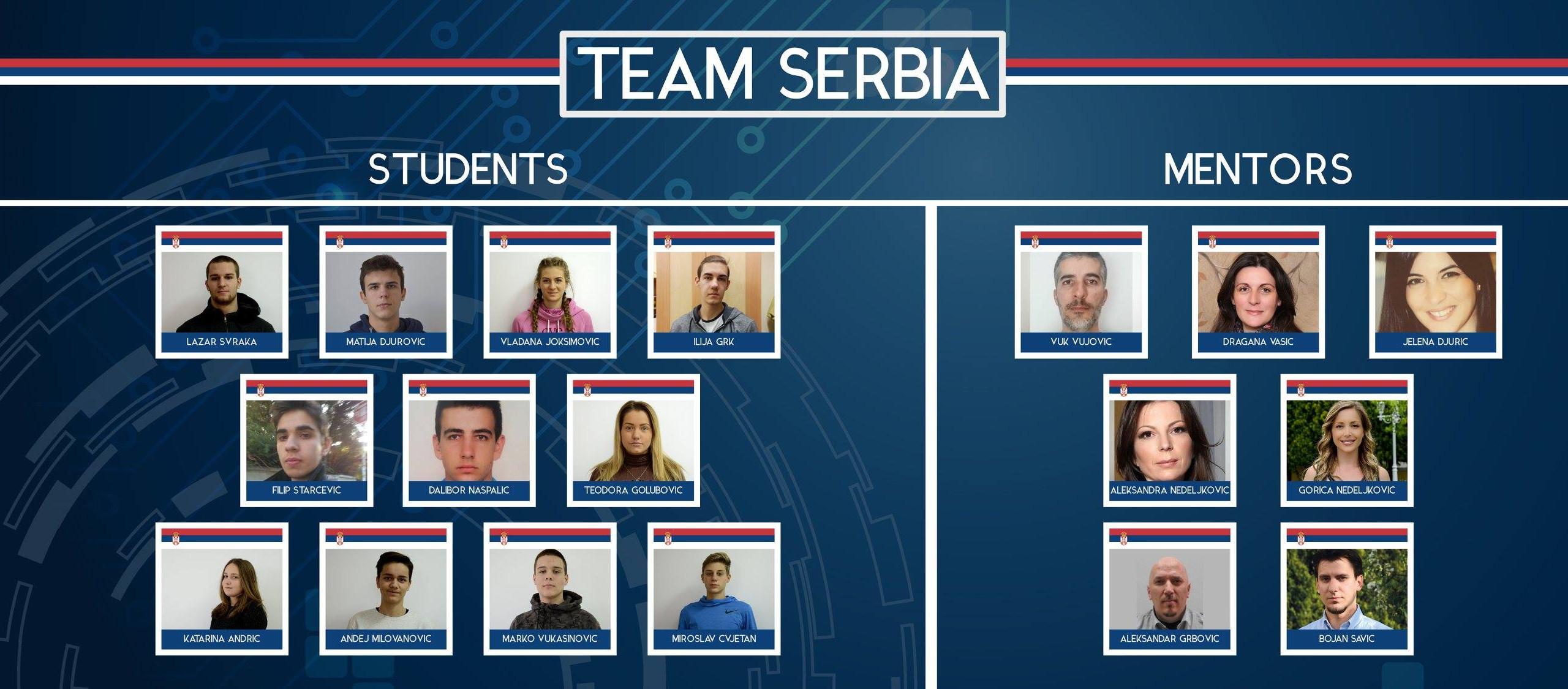 Тим Србије