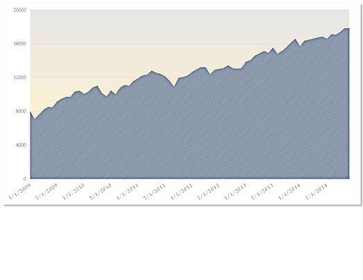 Bull Chart.jpg