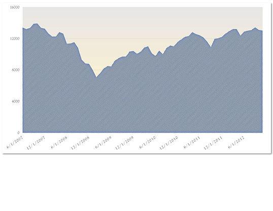 Sideways Chart.jpg