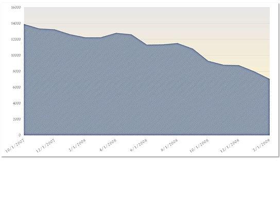 Bear Chart.jpg
