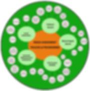 ORA conceptual framework.jpg