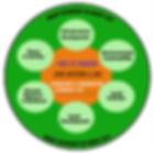 Smart Framework.png