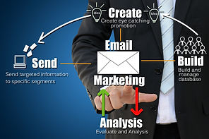 Our MMC team offers Email and Direct Mail Marketing