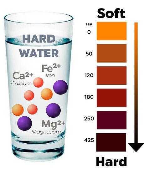 Hard-Water-Illustrated.jpg