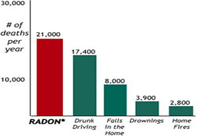 image_radon_gas3b.jpg
