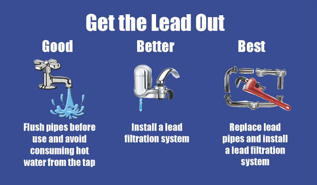 Lead_GoodBetterBest (1).jpg