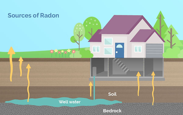 radon-well-water.jpg