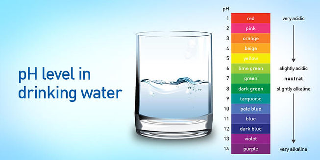 pH-level-in-drinking-water.jpg