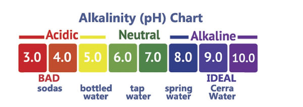 Alkaline-water-PH--1024x363.jpg