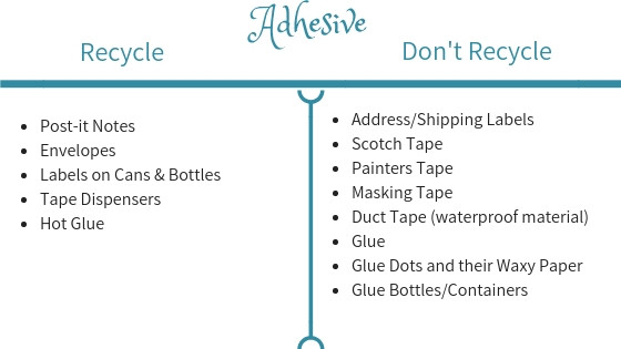 tape, adhesive, conservation, eco friendly, sustainable lifestyle, recycle, glue