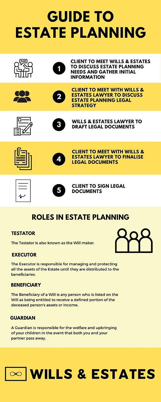 _Wills & Estates - 5 Steps to Estate Pla