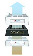 IQAIR Filter, filters, iqair 250 filter, v5 filter, iqair 濾網