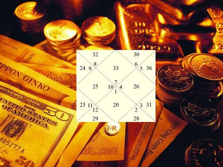 Как посчитать свое финансовое благополучие?