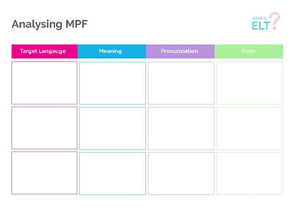 What is MPF?