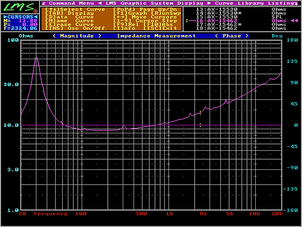 Grafik Impedansi.bmp