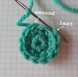 5. thread yarn