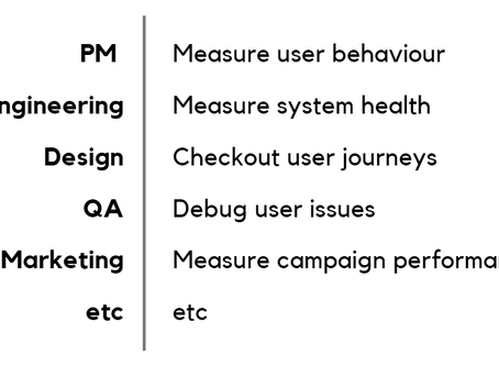 Can We Make Better Decisions Using Product Instrumentation?