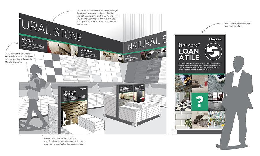 Illustration concept of showroom interior