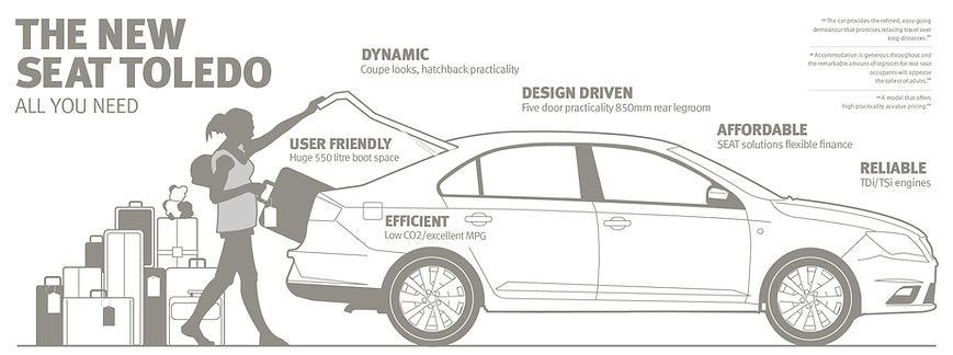 Motor dealer interior concept illustartion