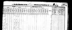 1830 LeCarpentier Census - Slaves