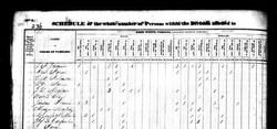 1830 Census - LeCarpentier